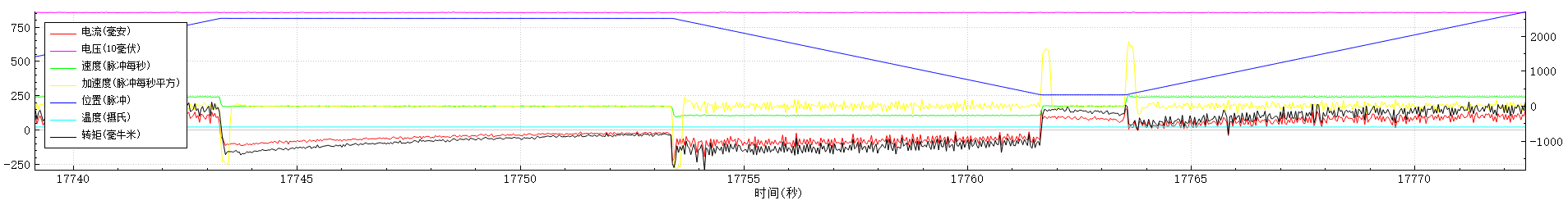 smartservo_curve.png